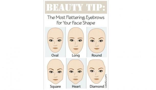 Tip Tuesday | Die perfekten Augenbrauen für deine Gesichtsform (+English version)